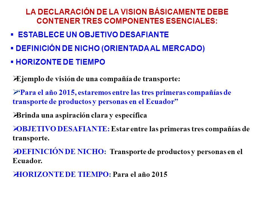 LA DECLARACIÓN DE LA VISION BÁSICAMENTE DEBE CONTENER TRES COMPONENTES ESENCIALES: ESTABLECE UN OBJETIVO DESAFIANTE DEFINICIÓN DE NICHO (ORIENTADA AL