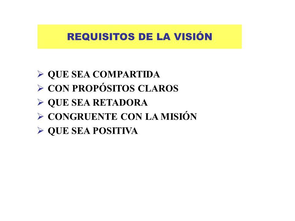 REQUISITOS DE LA VISIÓN QUE SEA COMPARTIDA CON PROPÓSITOS CLAROS QUE SEA RETADORA CONGRUENTE CON LA MISIÓN QUE SEA POSITIVA