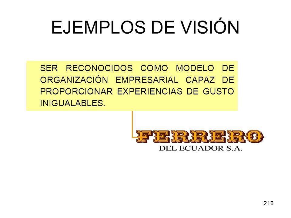 216 EJEMPLOS DE VISIÓN SER RECONOCIDOS COMO MODELO DE ORGANIZACIÓN EMPRESARIAL CAPAZ DE PROPORCIONAR EXPERIENCIAS DE GUSTO INIGUALABLES.