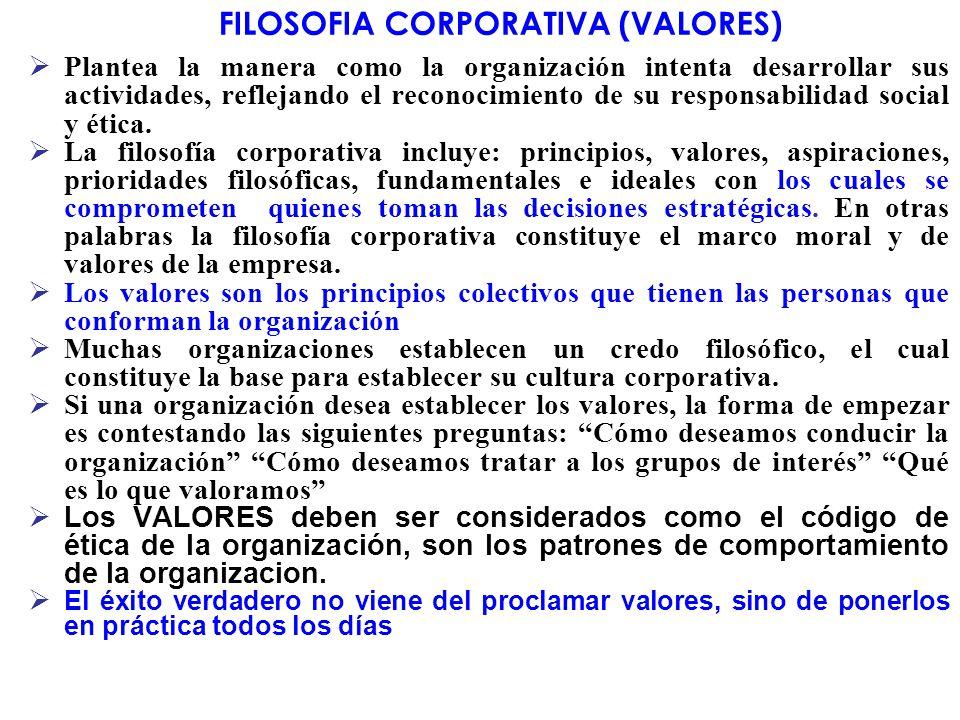 FILOSOFIA CORPORATIVA (VALORES) Plantea la manera como la organización intenta desarrollar sus actividades, reflejando el reconocimiento de su respons