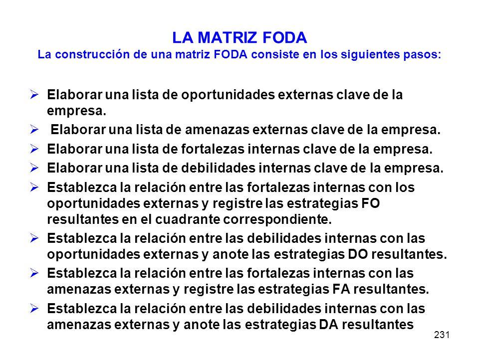 231 LA MATRIZ FODA La construcción de una matriz FODA consiste en los siguientes pasos: Elaborar una lista de oportunidades externas clave de la empre