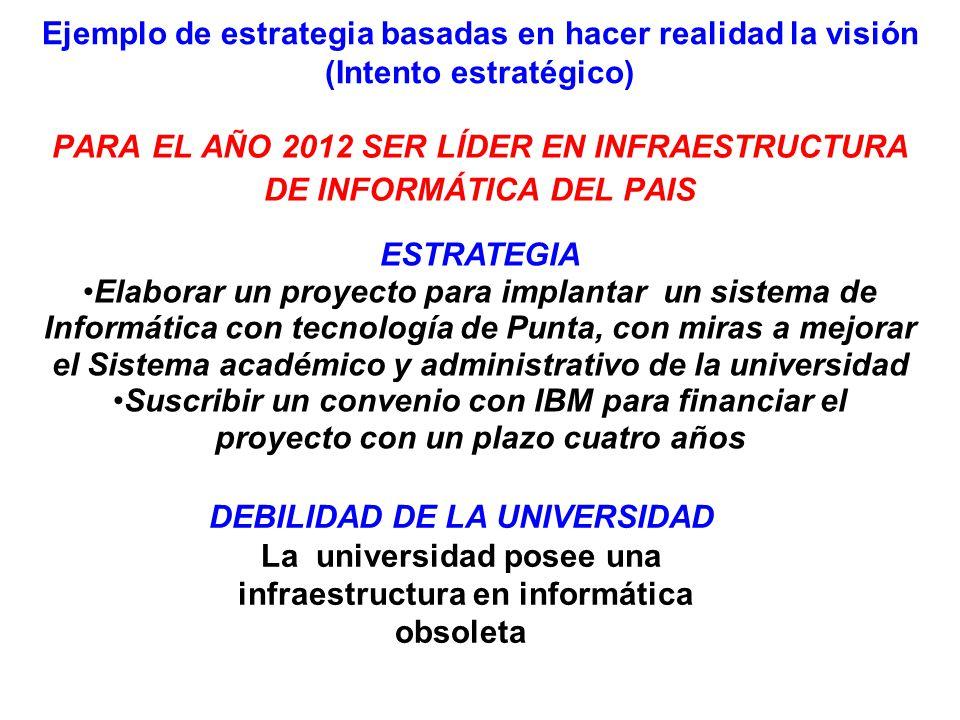 Ejemplo de estrategia basadas en hacer realidad la visión (Intento estratégico) PARA EL AÑO 2012 SER LÍDER EN INFRAESTRUCTURA DE INFORMÁTICA DEL PAIS