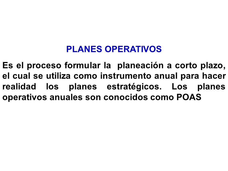 PLANES OPERATIVOS Es el proceso formular la planeación a corto plazo, el cual se utiliza como instrumento anual para hacer realidad los planes estraté