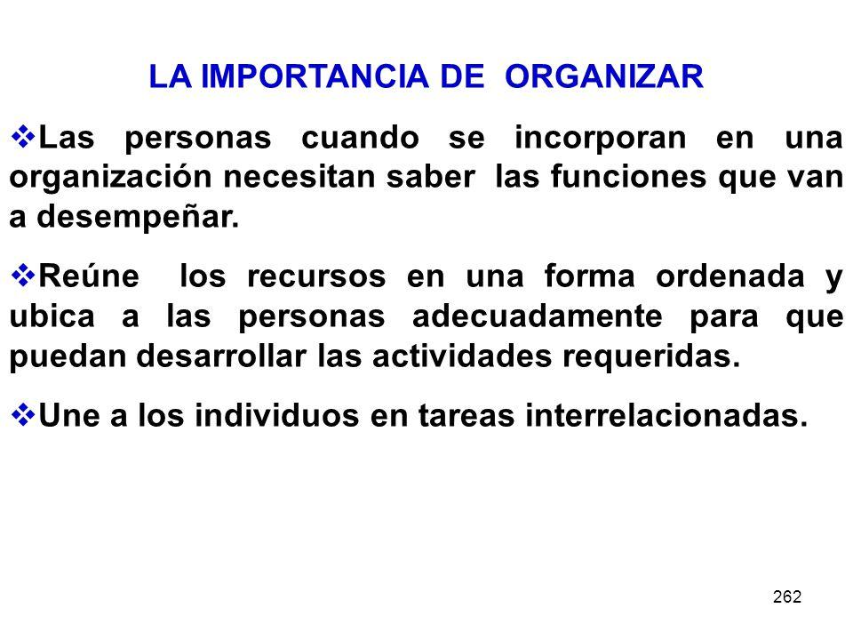 262 LA IMPORTANCIA DE ORGANIZAR Las personas cuando se incorporan en una organización necesitan saber las funciones que van a desempeñar. Reúne los re