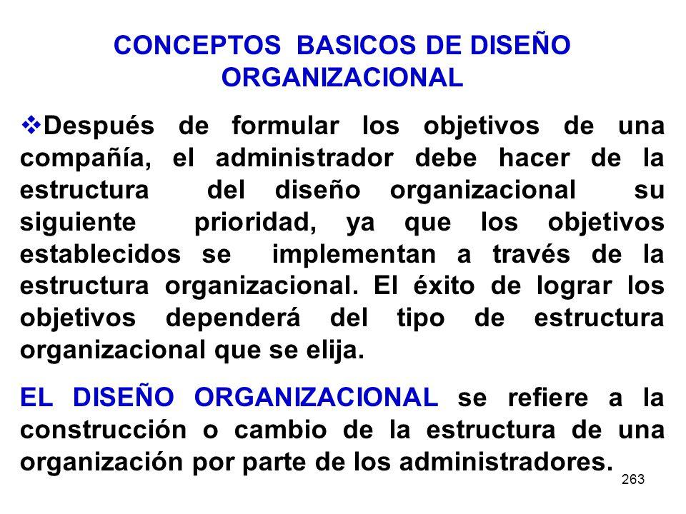 263 CONCEPTOS BASICOS DE DISEÑO ORGANIZACIONAL Después de formular los objetivos de una compañía, el administrador debe hacer de la estructura del dis
