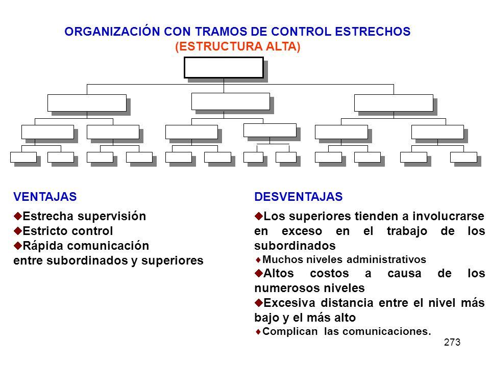 273 ORGANIZACIÓN CON TRAMOS DE CONTROL ESTRECHOS (ESTRUCTURA ALTA) VENTAJASDESVENTAJAS Estrecha supervisión Estricto control Rápida comunicación entre