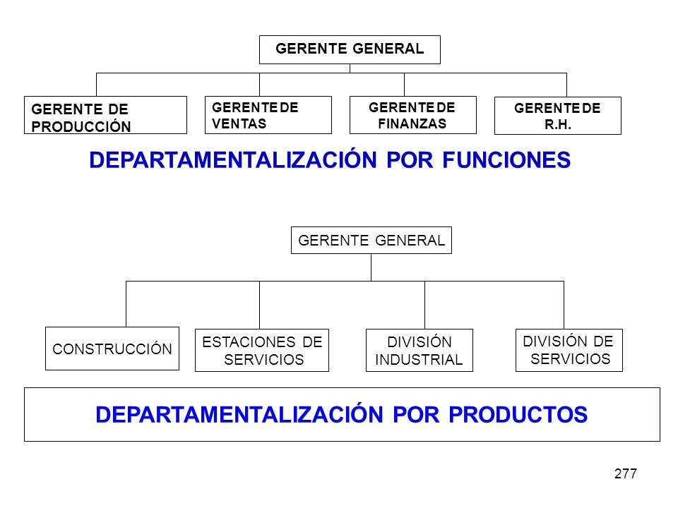 277 GERENTE GENERAL GERENTE DE PRODUCCIÓN GERENTE DE VENTAS GERENTE DE FINANZAS GERENTE DE R.H. DEPARTAMENTALIZACIÓN POR FUNCIONES GERENTE GENERAL CON