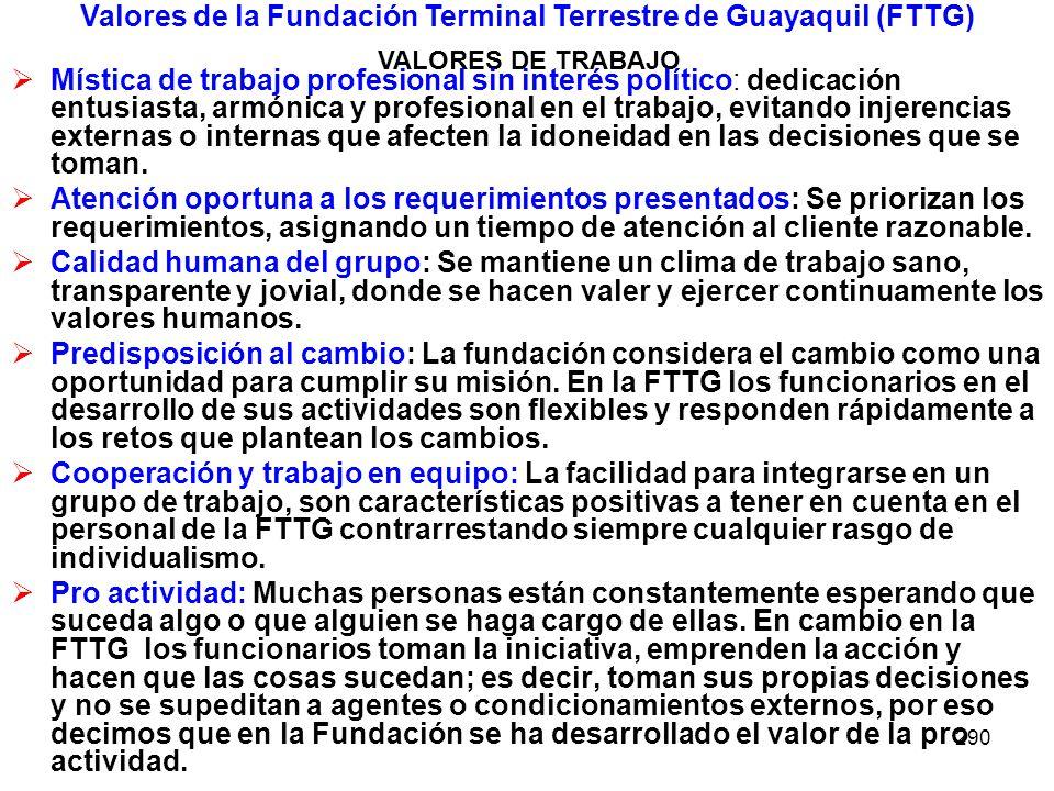 290 Valores de la Fundación Terminal Terrestre de Guayaquil (FTTG) VALORES DE TRABAJO Mística de trabajo profesional sin interés político: dedicación