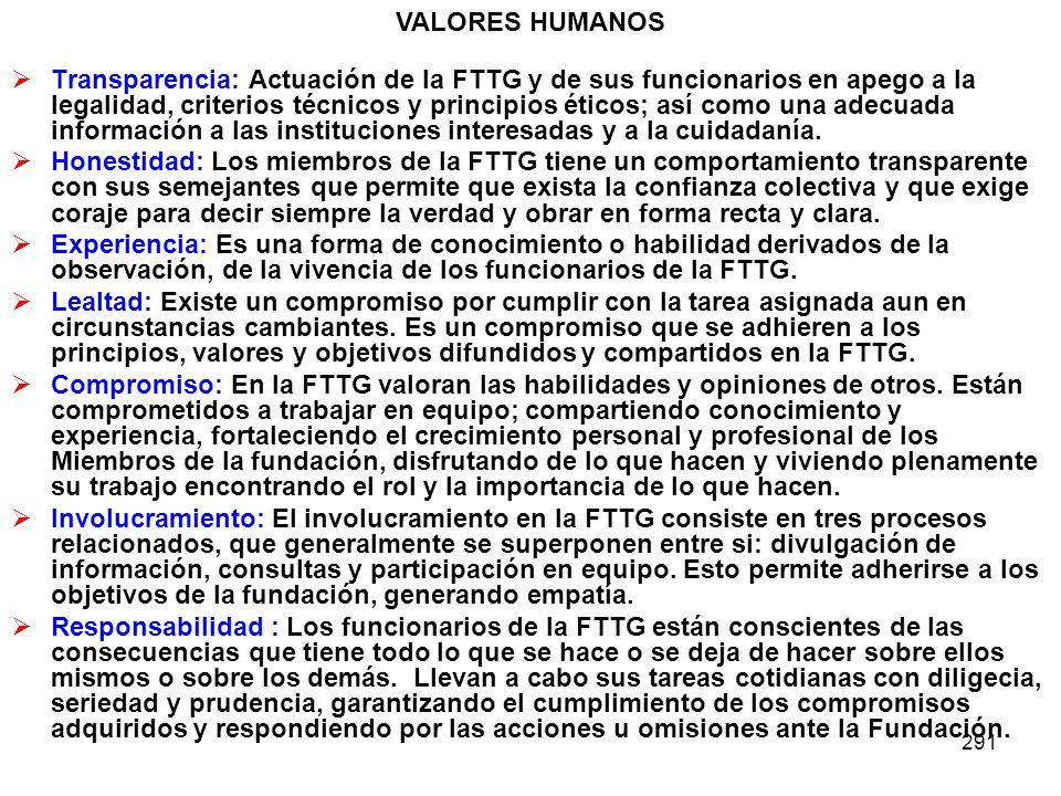 291 Transparencia: Actuación de la FTTG y de sus funcionarios en apego a la legalidad, criterios técnicos y principios éticos; así como una adecuada i
