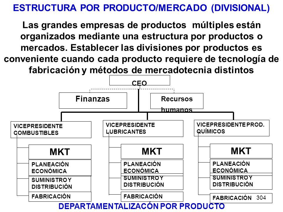 304 ESTRUCTURA POR PRODUCTO/MERCADO (DIVISIONAL) Las grandes empresas de productos múltiples están organizados mediante una estructura por productos o