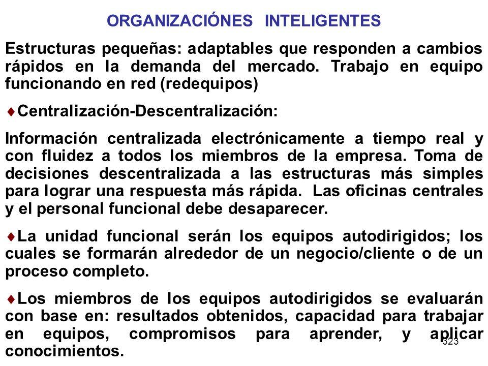 323 ORGANIZACIÓNES INTELIGENTES Estructuras pequeñas: adaptables que responden a cambios rápidos en la demanda del mercado. Trabajo en equipo funciona