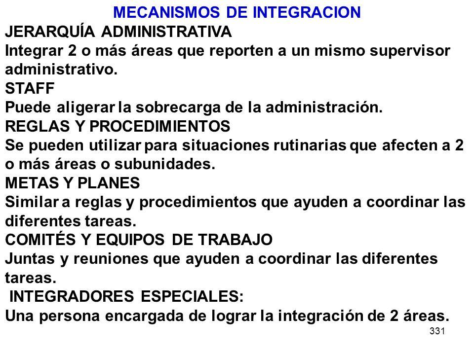 331 MECANISMOS DE INTEGRACION JERARQUÍA ADMINISTRATIVA Integrar 2 o más áreas que reporten a un mismo supervisor administrativo. STAFF Puede aligerar