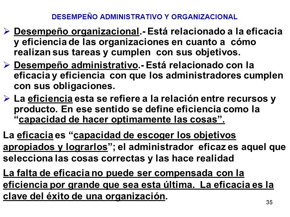 35 DESEMPEÑO ADMINISTRATIVO Y ORGANIZACIONAL Desempeño organizacional.- Está relacionado a la eficacia y eficiencia de las organizaciones en cuanto a