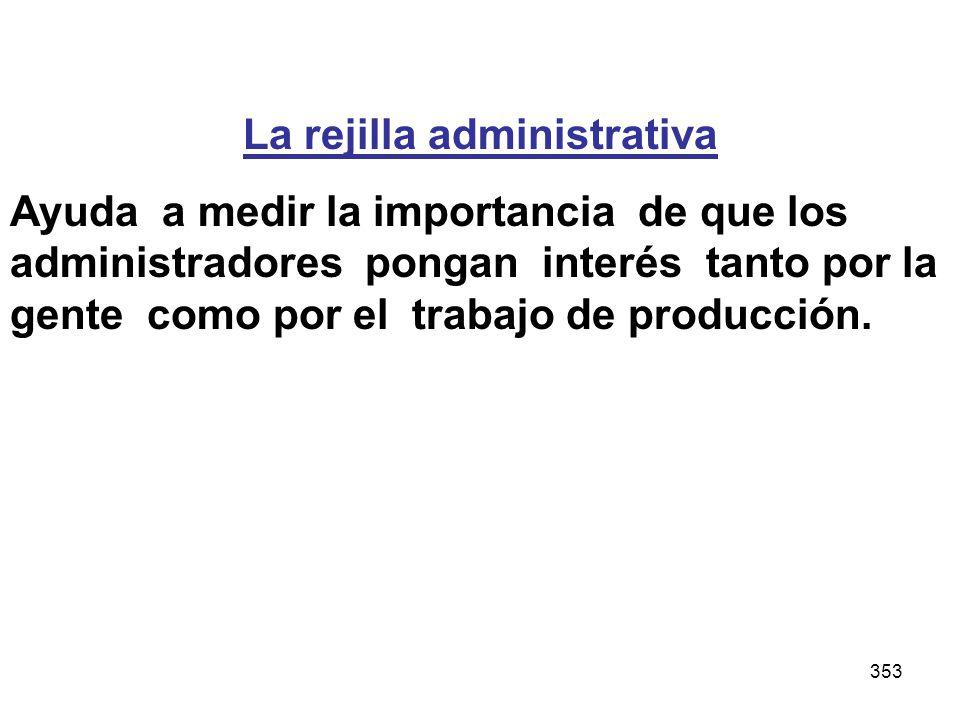 353 La rejilla administrativa Ayuda a medir la importancia de que los administradores pongan interés tanto por la gente como por el trabajo de producc