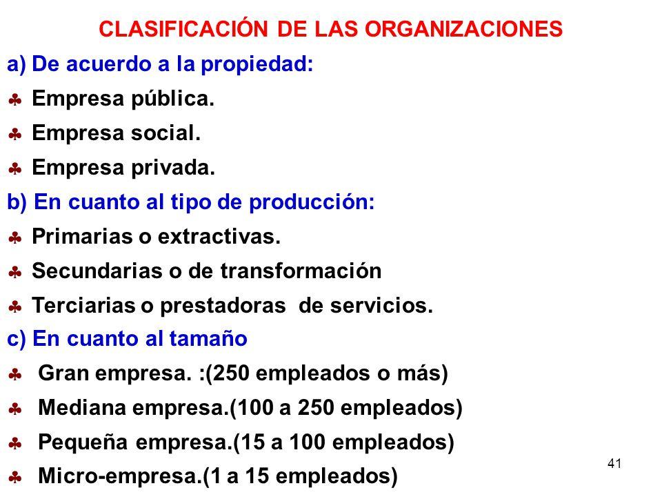 41 CLASIFICACIÓN DE LAS ORGANIZACIONES a)De acuerdo a la propiedad: Empresa pública. Empresa social. Empresa privada. b) En cuanto al tipo de producci