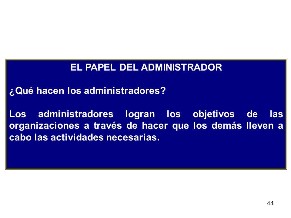 44 EL PAPEL DEL ADMINISTRADOR ¿Qué hacen los administradores? Los administradores logran los objetivos de las organizaciones a través de hacer que los
