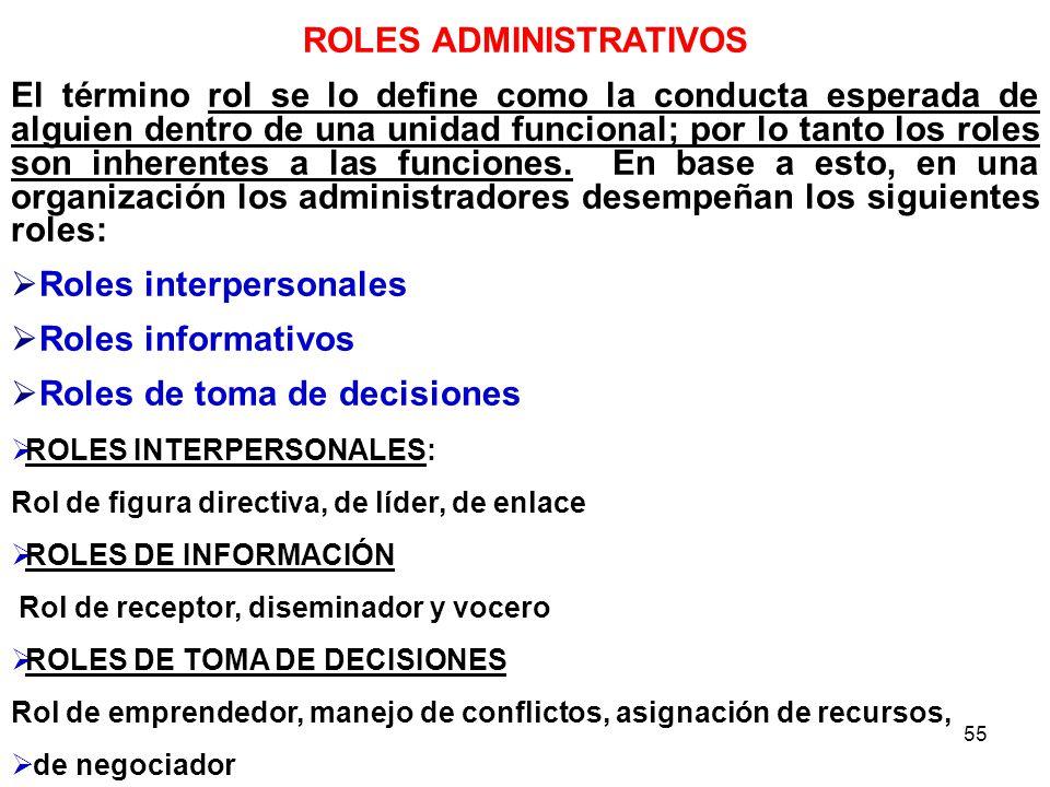 55 ROLES ADMINISTRATIVOS El término rol se lo define como la conducta esperada de alguien dentro de una unidad funcional; por lo tanto los roles son i