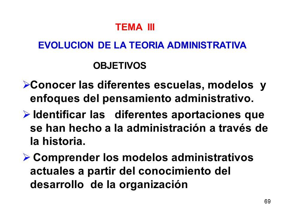 69 TEMA III EVOLUCION DE LA TEORIA ADMINISTRATIVA OBJETIVOS Conocer las diferentes escuelas, modelos y enfoques del pensamiento administrativo. Identi