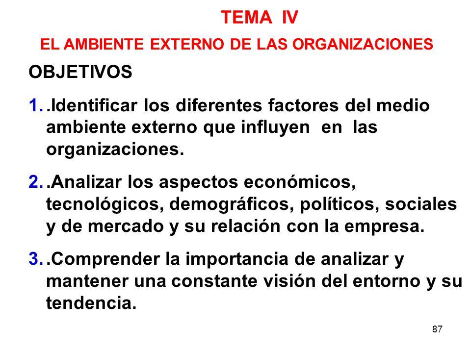 87 OBJETIVOS 1..Identificar los diferentes factores del medio ambiente externo que influyen en las organizaciones. 2..Analizar los aspectos económicos