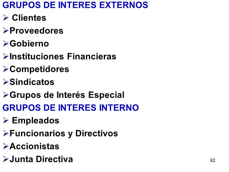 92 GRUPOS DE INTERES EXTERNOS Clientes Proveedores Gobierno Instituciones Financieras Competidores Sindicatos Grupos de Interés Especial GRUPOS DE INT