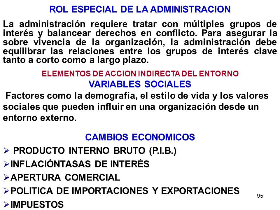 95 ROL ESPECIAL DE LA ADMINISTRACION La administración requiere tratar con múltiples grupos de interés y balancear derechos en conflicto. Para asegura