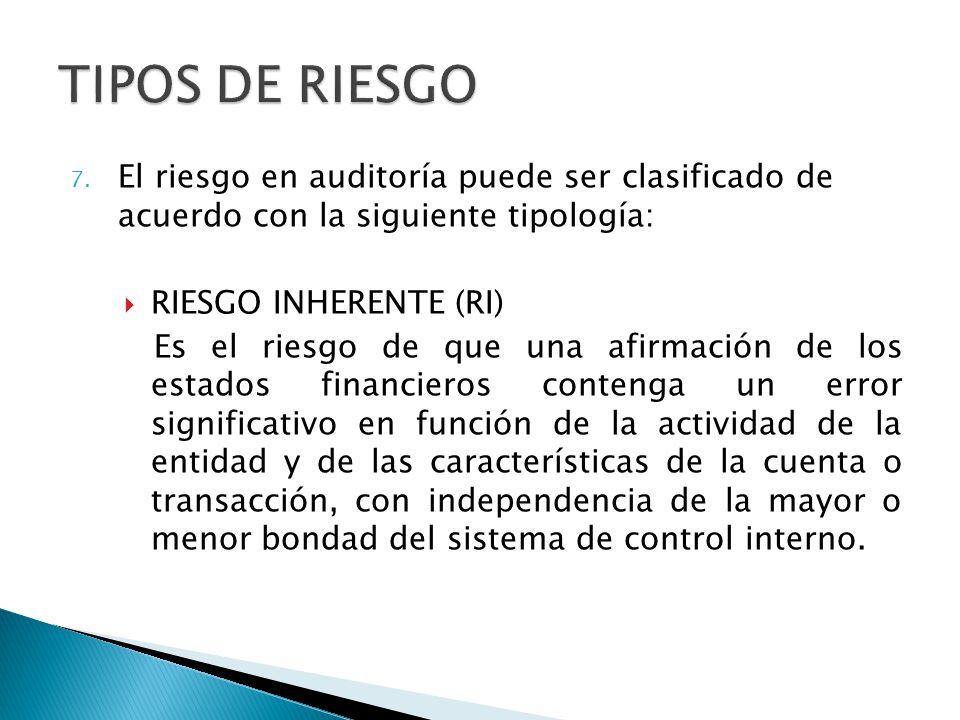 7. El riesgo en auditoría puede ser clasificado de acuerdo con la siguiente tipología: RIESGO INHERENTE (RI) Es el riesgo de que una afirmación de los
