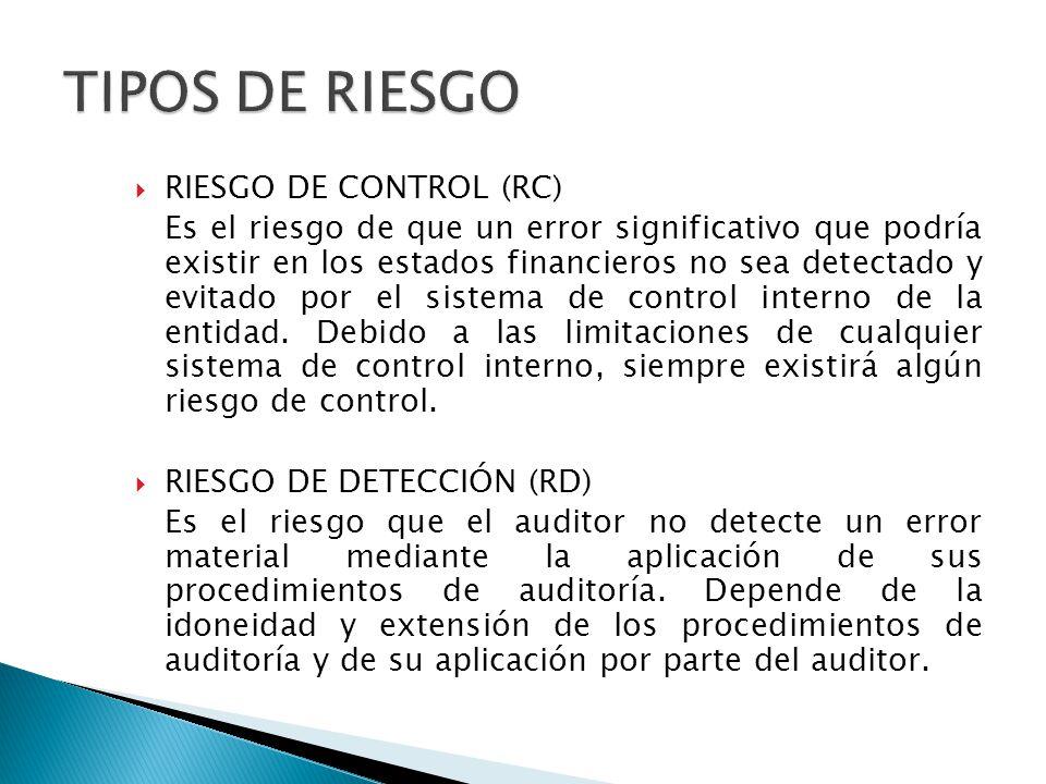 RIESGO DE CONTROL (RC) Es el riesgo de que un error significativo que podría existir en los estados financieros no sea detectado y evitado por el sist