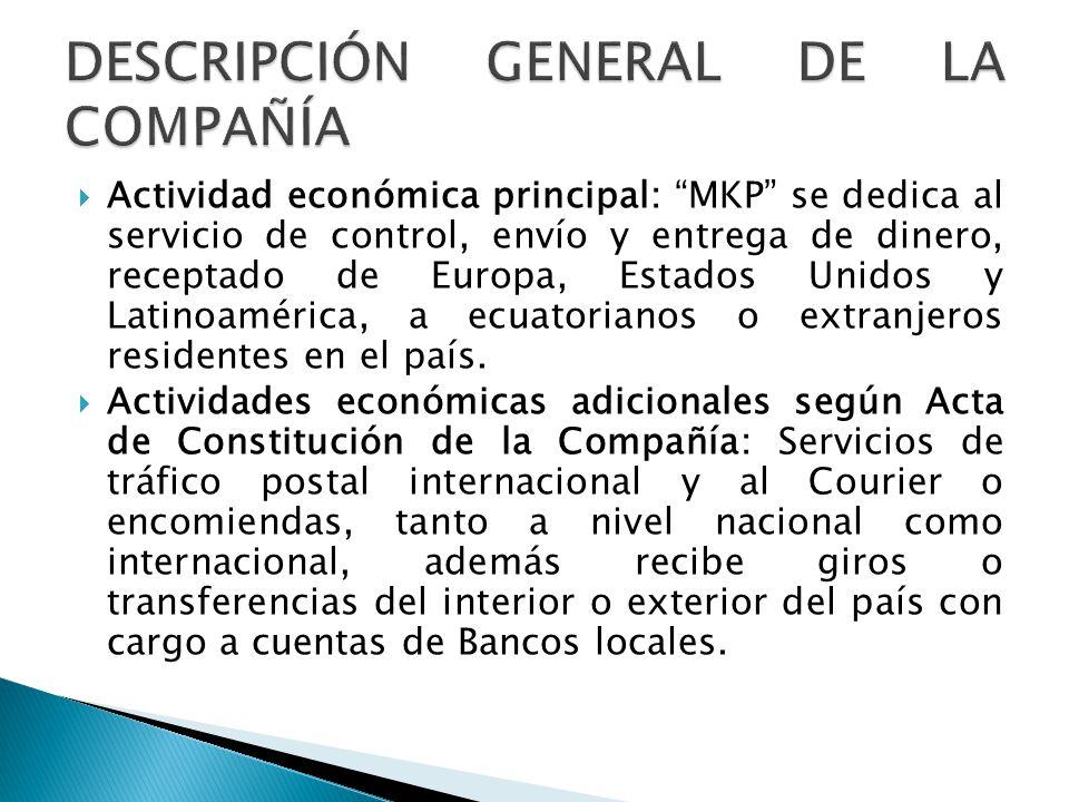 Actividad económica principal: MKP se dedica al servicio de control, envío y entrega de dinero, receptado de Europa, Estados Unidos y Latinoamérica, a