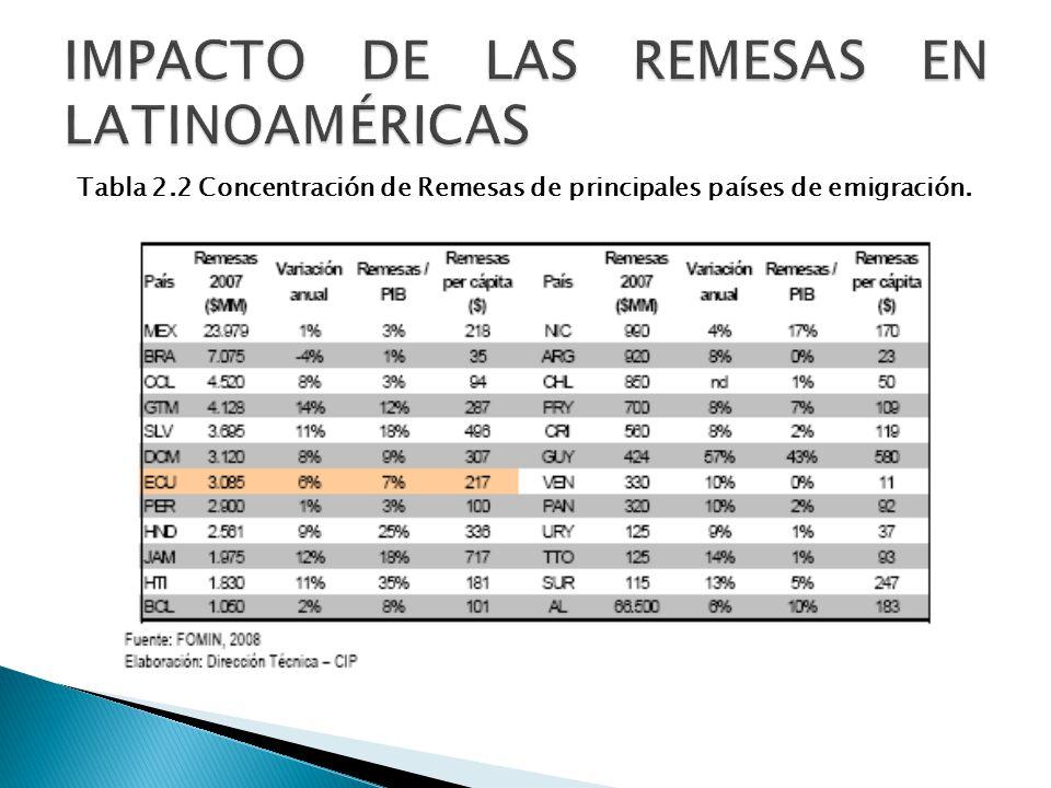 Tabla 2.2 Concentración de Remesas de principales países de emigración.