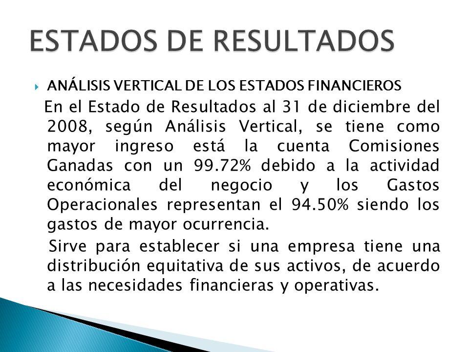 ANÁLISIS VERTICAL DE LOS ESTADOS FINANCIEROS En el Estado de Resultados al 31 de diciembre del 2008, según Análisis Vertical, se tiene como mayor ingr