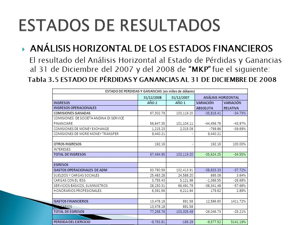 ANÁLISIS HORIZONTAL DE LOS ESTADOS FINANCIEROS El resultado del Análisis Horizontal al Estado de Pérdidas y Ganancias al 31 de Diciembre del 2007 y de