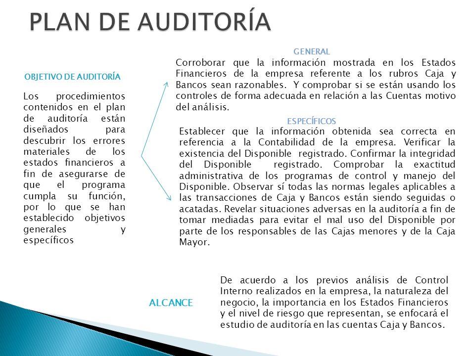 Los procedimientos contenidos en el plan de auditoría están diseñados para descubrir los errores materiales de los estados financieros a fin de asegur