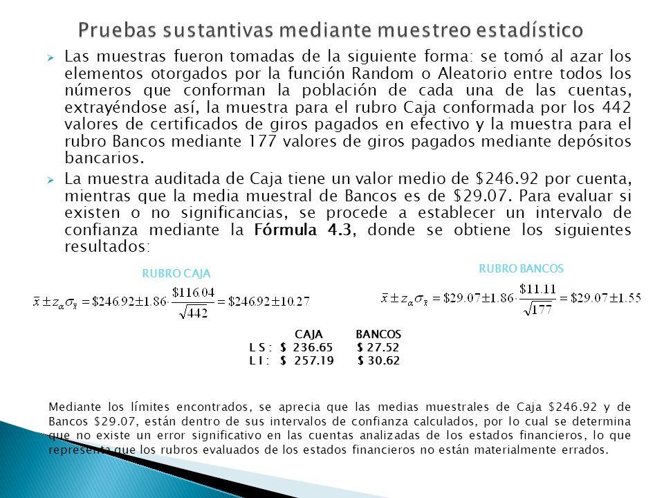 Las muestras fueron tomadas de la siguiente forma: se tomó al azar los elementos otorgados por la función Random o Aleatorio entre todos los números q
