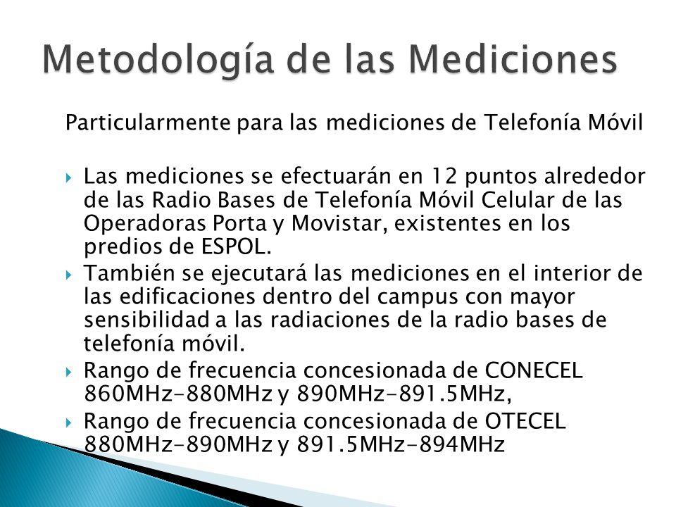 Particularmente para las mediciones de Telefonía Móvil Las mediciones se efectuarán en 12 puntos alrededor de las Radio Bases de Telefonía Móvil Celul