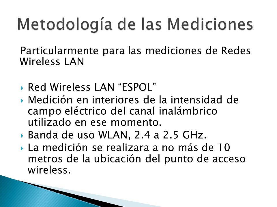 Particularmente para las mediciones de Redes Wireless LAN Red Wireless LAN ESPOL Medición en interiores de la intensidad de campo eléctrico del canal