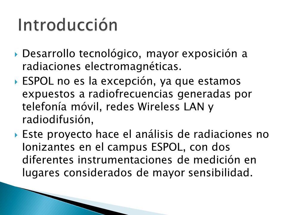 Particularmente para las mediciones de Redes Wireless LAN Red Wireless LAN ESPOL Medición en interiores de la intensidad de campo eléctrico del canal inalámbrico utilizado en ese momento.