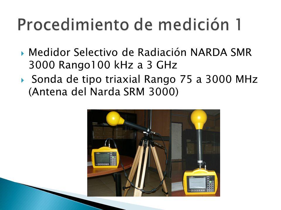 Medidor Selectivo de Radiación NARDA SMR 3000 Rango100 kHz a 3 GHz Sonda de tipo triaxial Rango 75 a 3000 MHz (Antena del Narda SRM 3000)