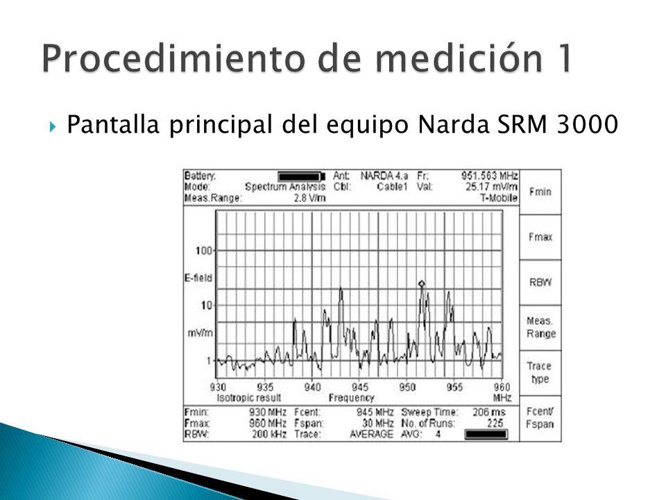 Narda SMR 3000, Antena Cónica Dipolo, Modelo PCD 8250, Marca Field Nose, rango de 80MHz a 2,5GHz.
