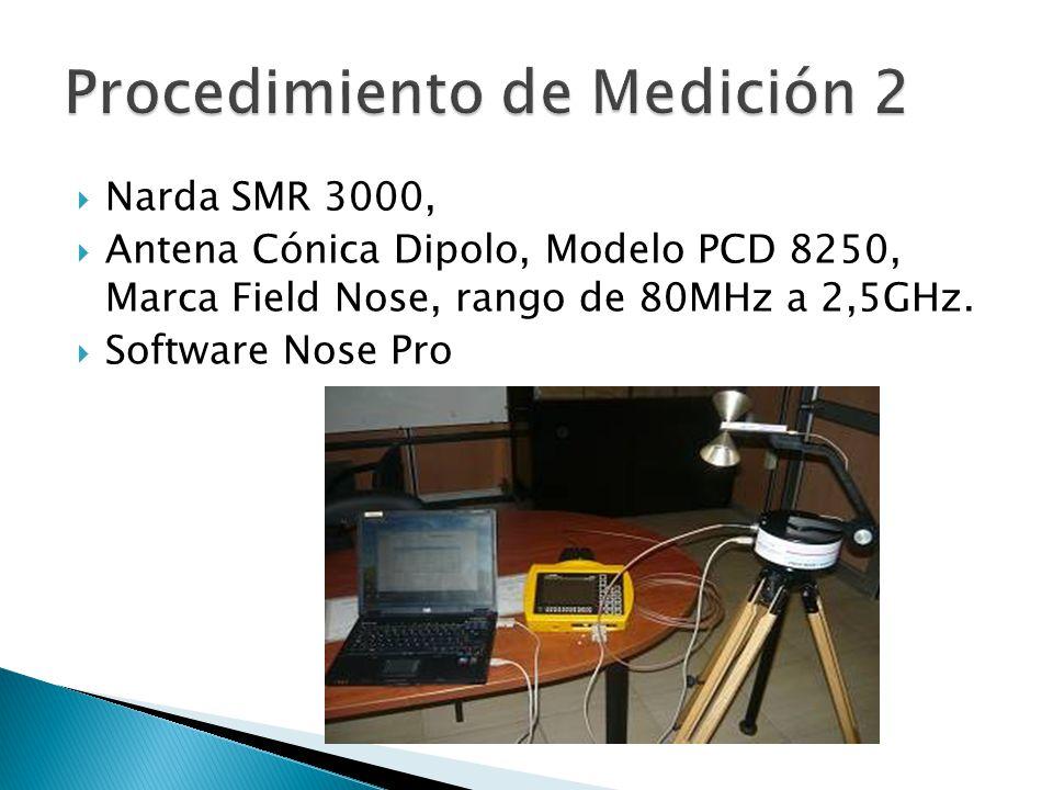 Narda SMR 3000, Antena Cónica Dipolo, Modelo PCD 8250, Marca Field Nose, rango de 80MHz a 2,5GHz. Software Nose Pro