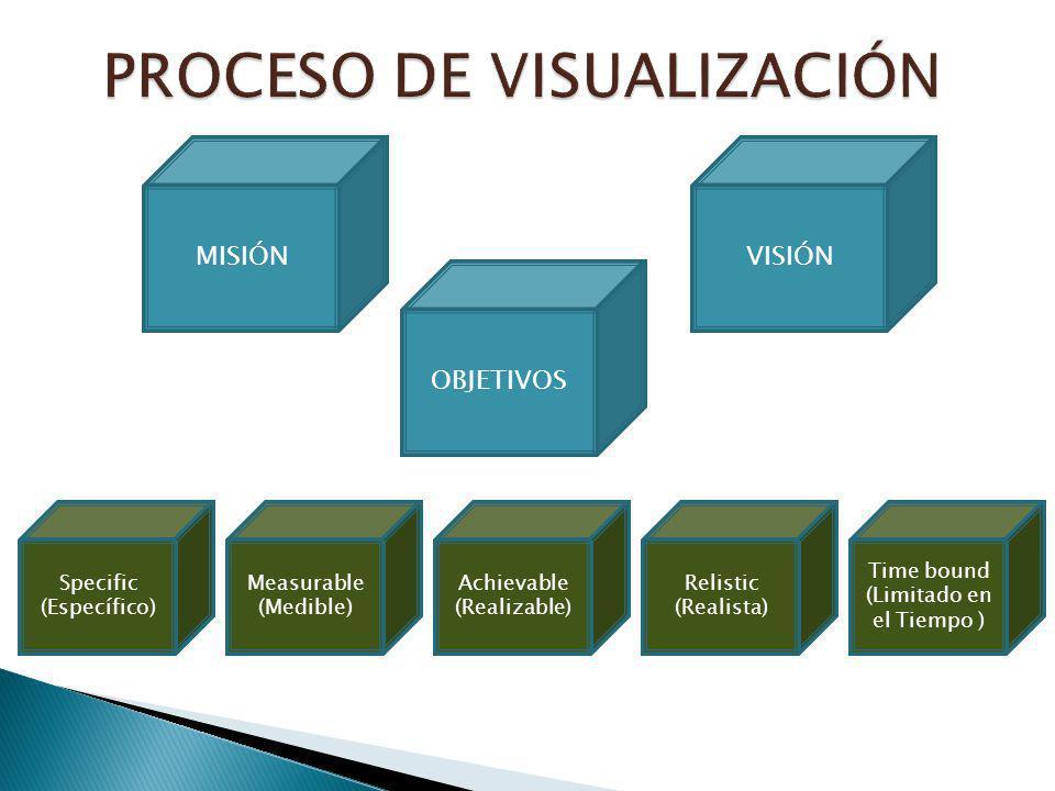 Outsourcing64148,26 Auditoría78806,72 Consultoría7088,23 Quito16748,44 3M60181,13 Genomma15414,8 Dale Carnegie97518,45 Total339906,03 Total expresado en % de Centros de Costos del 2008.