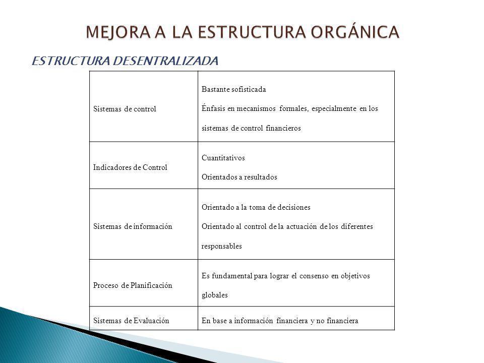 ESTRUCTURA DESENTRALIZADA Sistemas de control Bastante sofisticada Énfasis en mecanismos formales, especialmente en los sistemas de control financiero