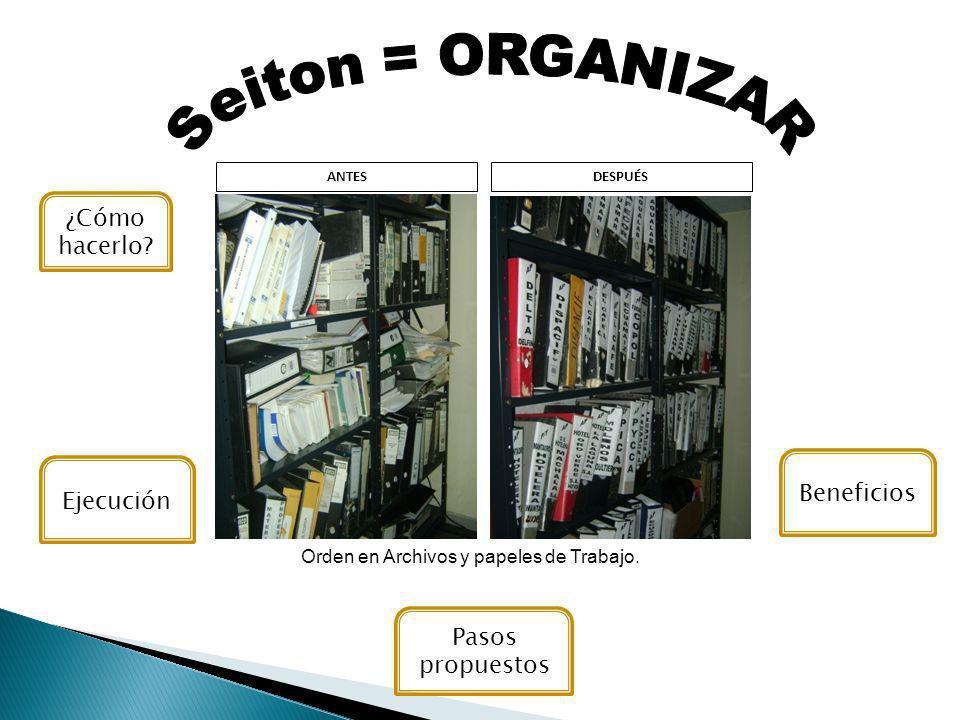 ANTESDESPUÉS Orden en Archivos y papeles de Trabajo. ¿Cómo hacerlo? Ejecución Pasos propuestos Beneficios
