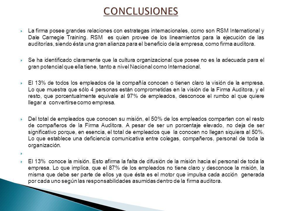 La firma posee grandes relaciones con estrategas internacionales, como son RSM International y Dale Carnegie Training. RSM es quien provee de los line