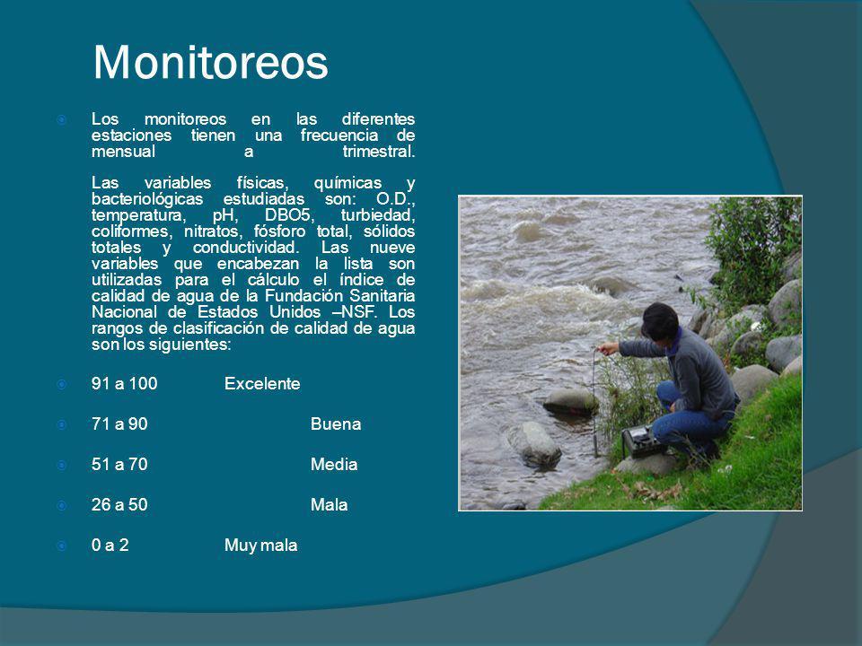 Monitoreos Los monitoreos en las diferentes estaciones tienen una frecuencia de mensual a trimestral. Las variables físicas, químicas y bacteriológica