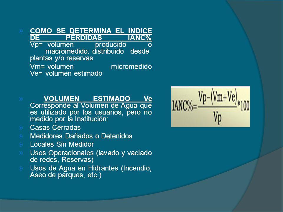 COMO SE DETERMINA EL INDICE DE PÉRDIDAS IANC% Vp= volumen producido o macromedido: distribuido desde plantas y/o reservas Vm= volumen micromedido Ve=