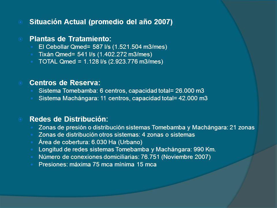 Situación Actual (promedio del año 2007) Plantas de Tratamiento: El Cebollar Qmed= 587 l/s (1.521.504 m3/mes) Tixán Qmed= 541 l/s (1.402.272 m3/mes) T