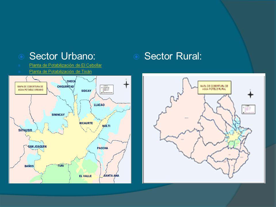 Sector Urbano: Planta de Potabilización de El Cebollar Planta de Potabilización de Tixán Sector Rural:
