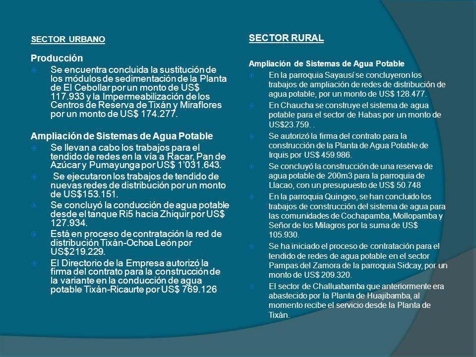 SECTOR URBANO Producción Se encuentra concluida la sustitución de los módulos de sedimentación de la Planta de El Cebollar por un monto de US$ 117.933