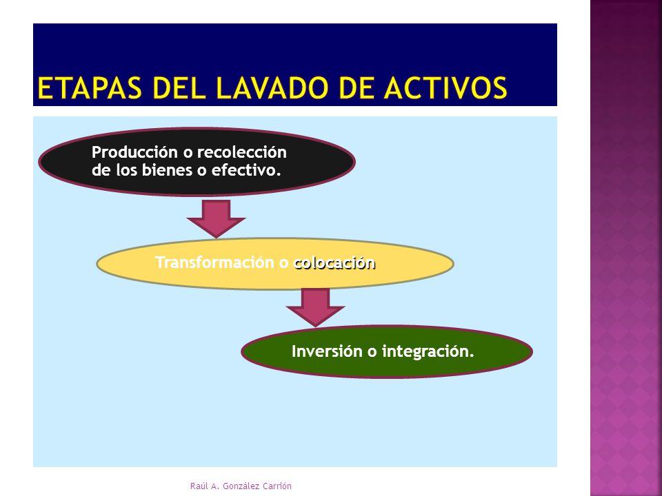 Producción o recolección de los bienes o efectivo. colocación Transformación o colocación Inversión o integración. Raúl A. González Carrión