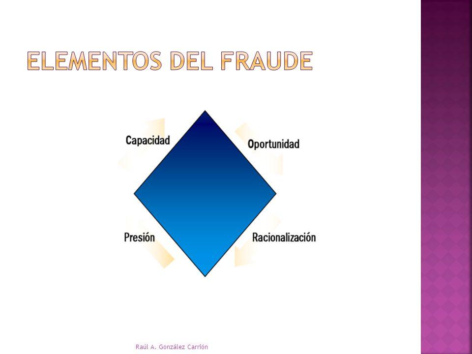 Ley Sarbanes-Oxley Evitar fraudes y riesgos de bancarrota REQUERIMIENTOS Consejo Supervisión Contable Gobierno Corporativo Independencia del Auditor Control Interno Raúl A.
